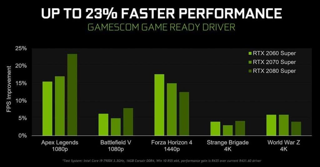 GeForce Game Ready 436.02 WHQL